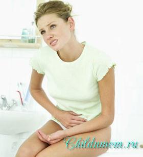 Цистит симптомы