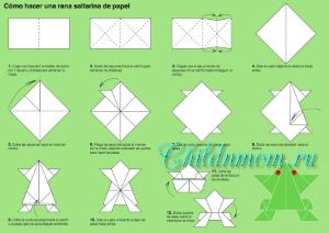 Простейшее оригами для детей лягушка